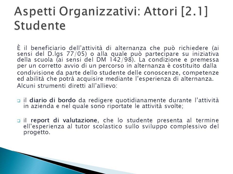 Aspetti Organizzativi: Attori [2.1] Studente